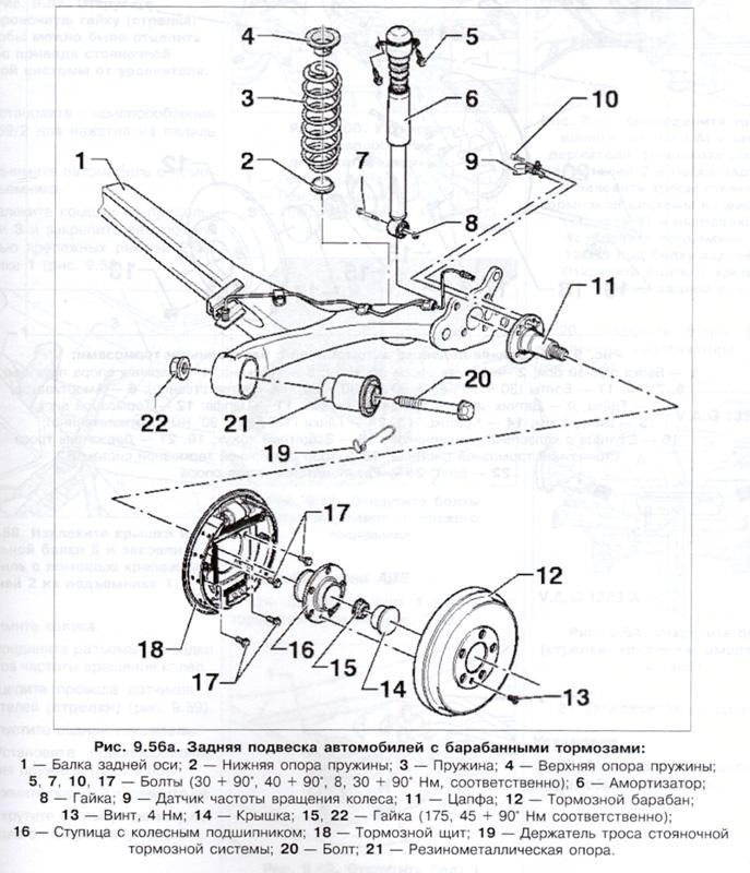 Схема ходовой фольксваген поло