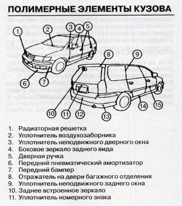 Mitsubishi Chariot Grandis Руководство По Ремонту.Rar