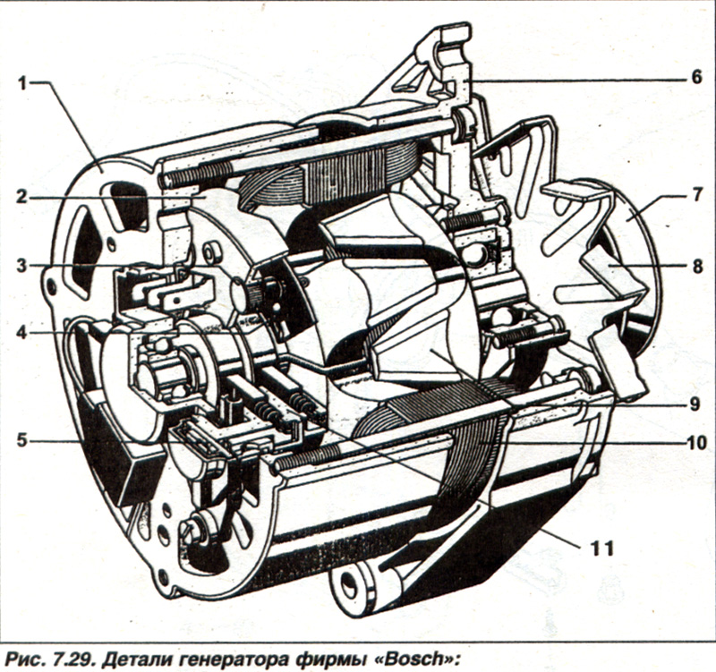 Устройство двигателей BMW