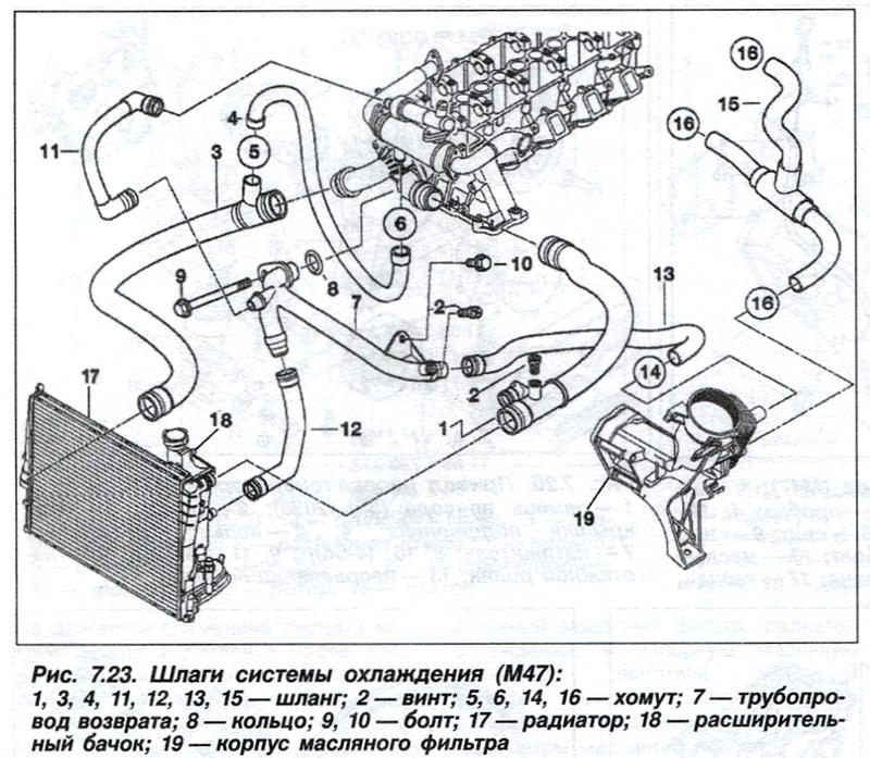 инструкция бмв е90