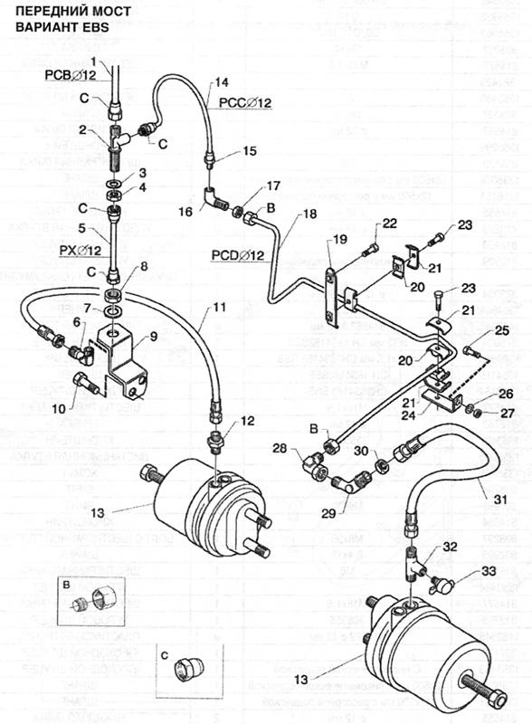 Тормозная система Scania 4-й