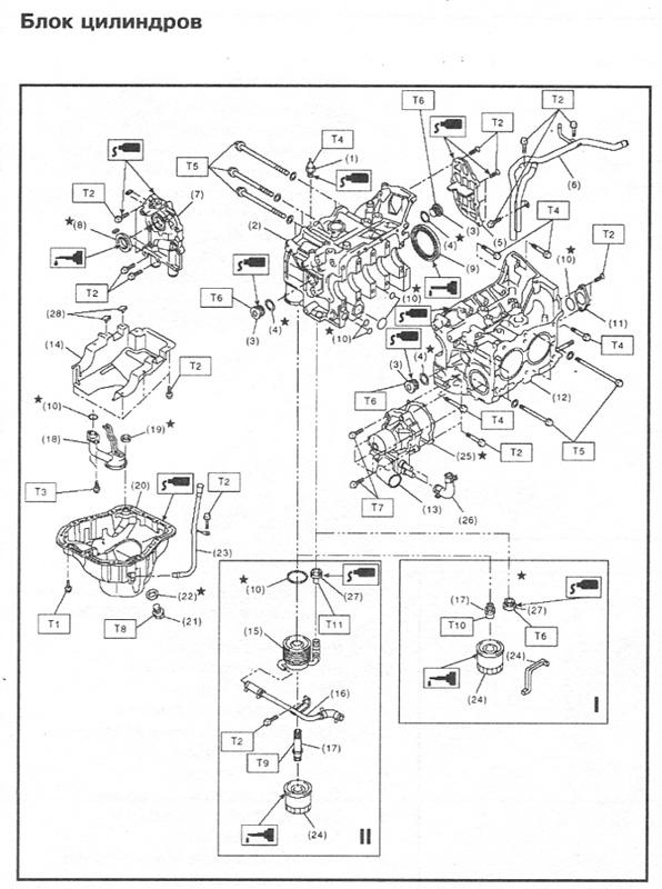 Мануал Subaru Legacy