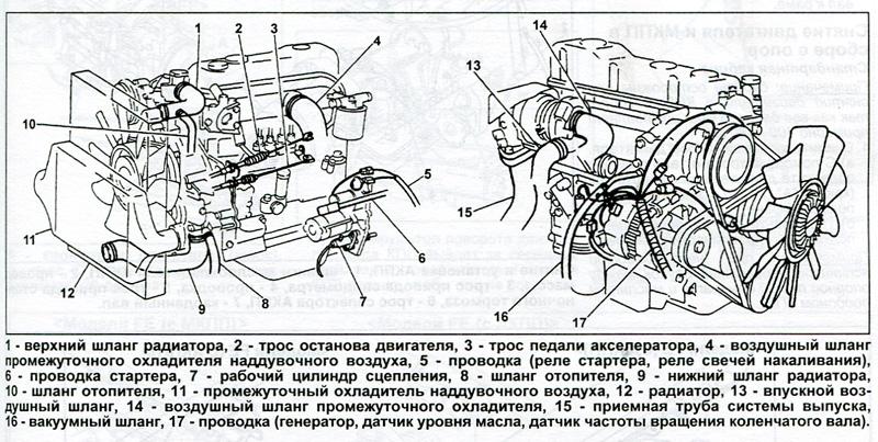 Руководство По Ремонту Тнвд 4D33