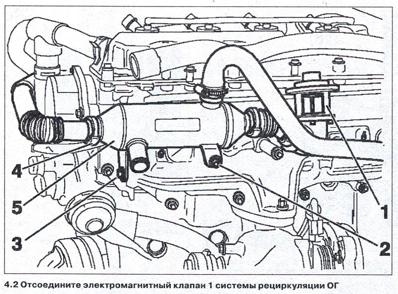 Мануал Peugeot 407