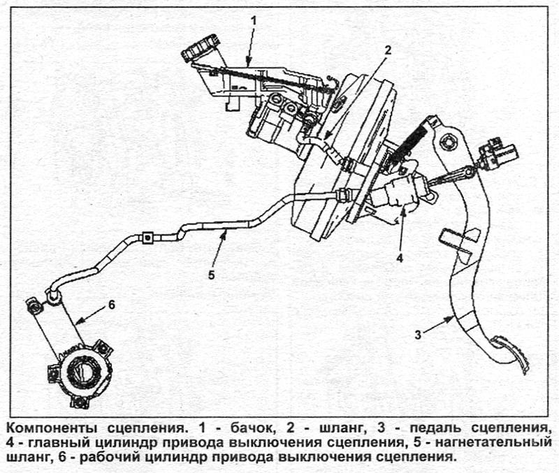 Устройство Mazda Demio
