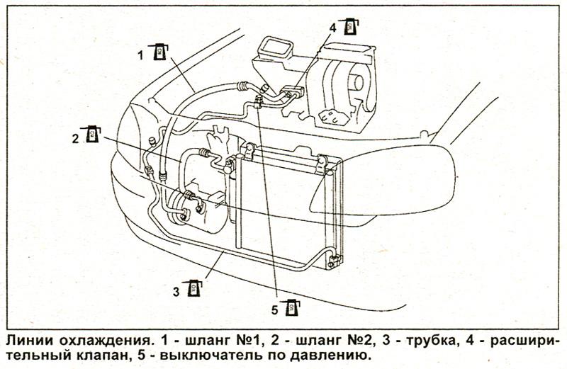 Устройство Suzuki Swift