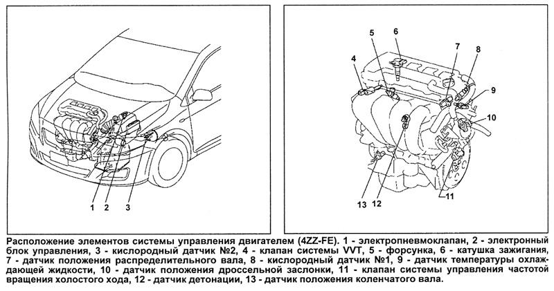 Книга по ремонту Toyota Auris