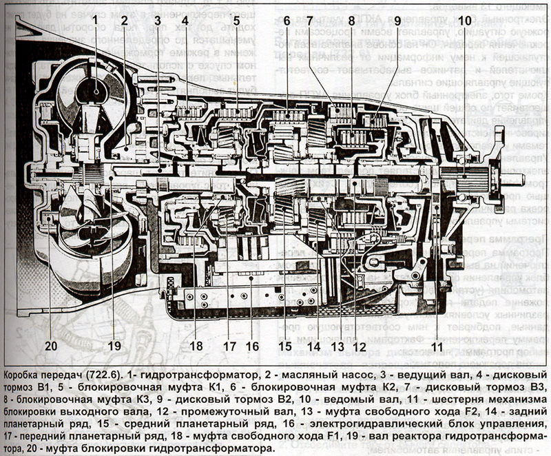 Инструкция По Эксплуатации Гелендваген 63