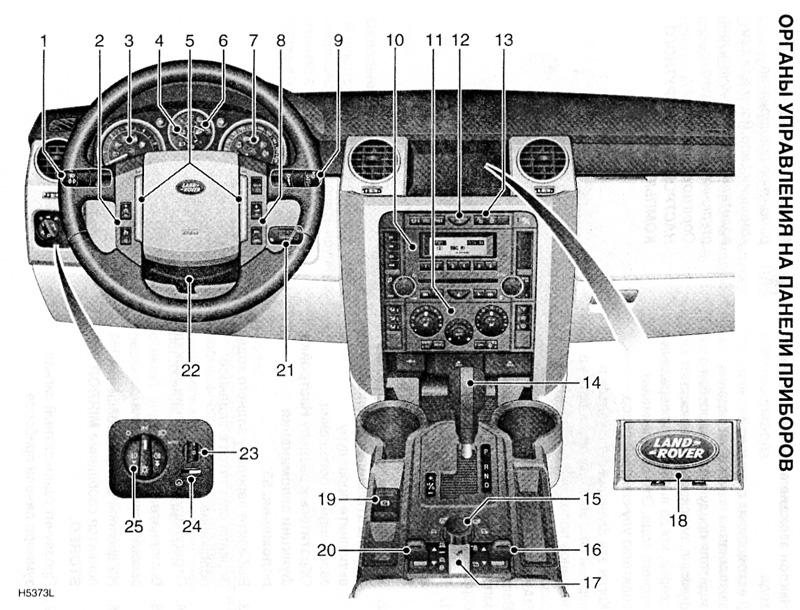 Руководство По Ремонту Автомобилей Land Rover Discovery I 1 Дизель