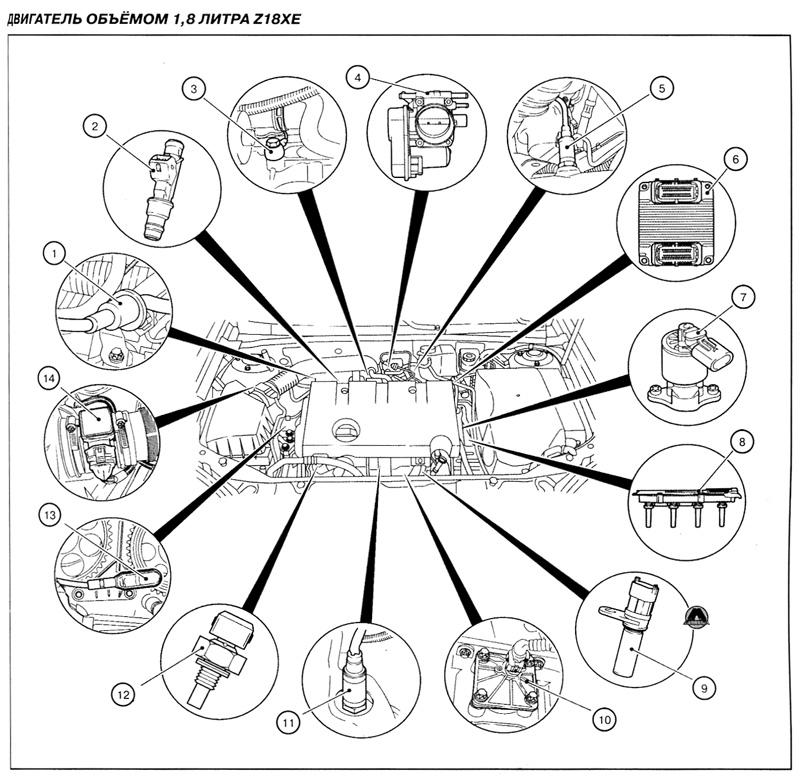 Книга по ремонту Opel Vectra C