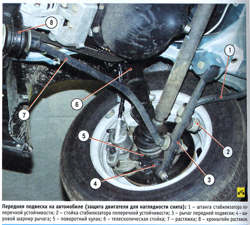 Инструкция по эксплуатации ВАЗ