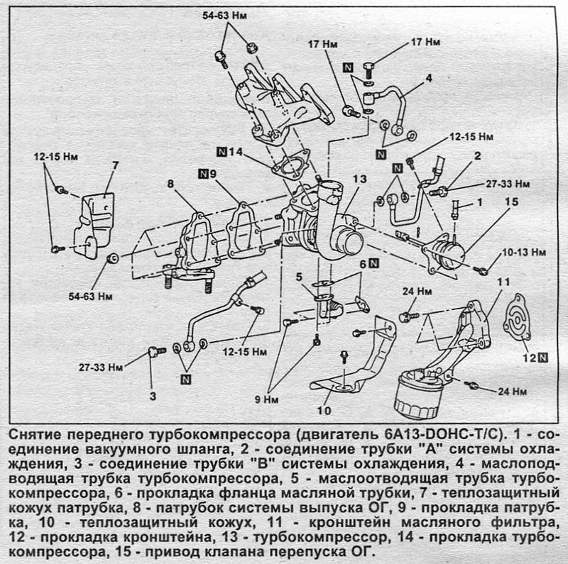 инструкция к mitsubishi galant