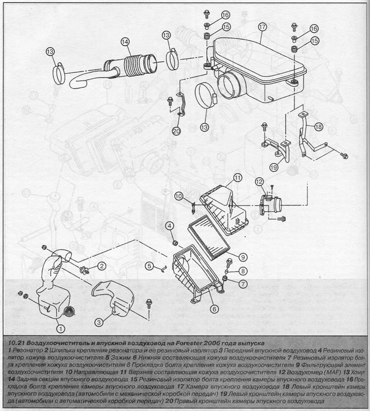 view Continuum mechanics : basic principles of vectors,