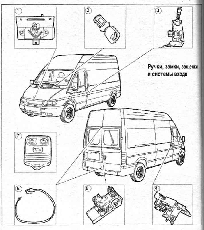 книги по ремонту форд транзит скачать бесплатно