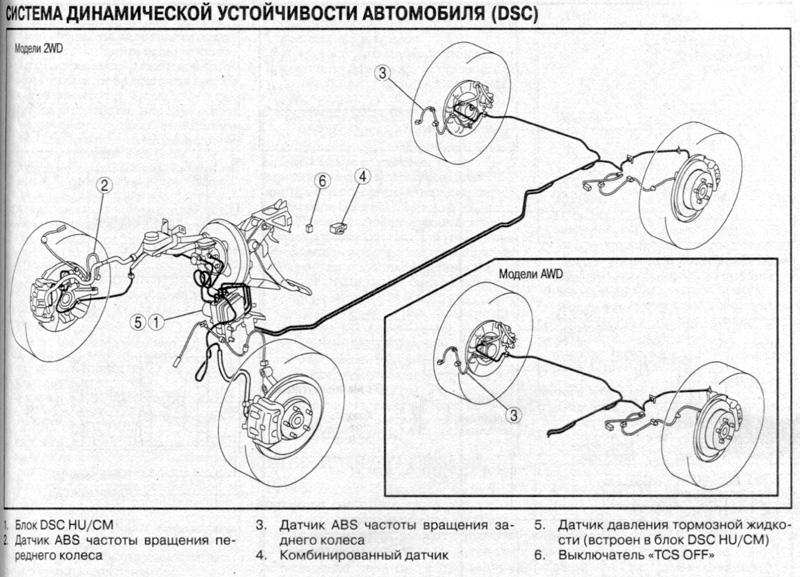 Руководство по эксплуатации Мазда Сх-5