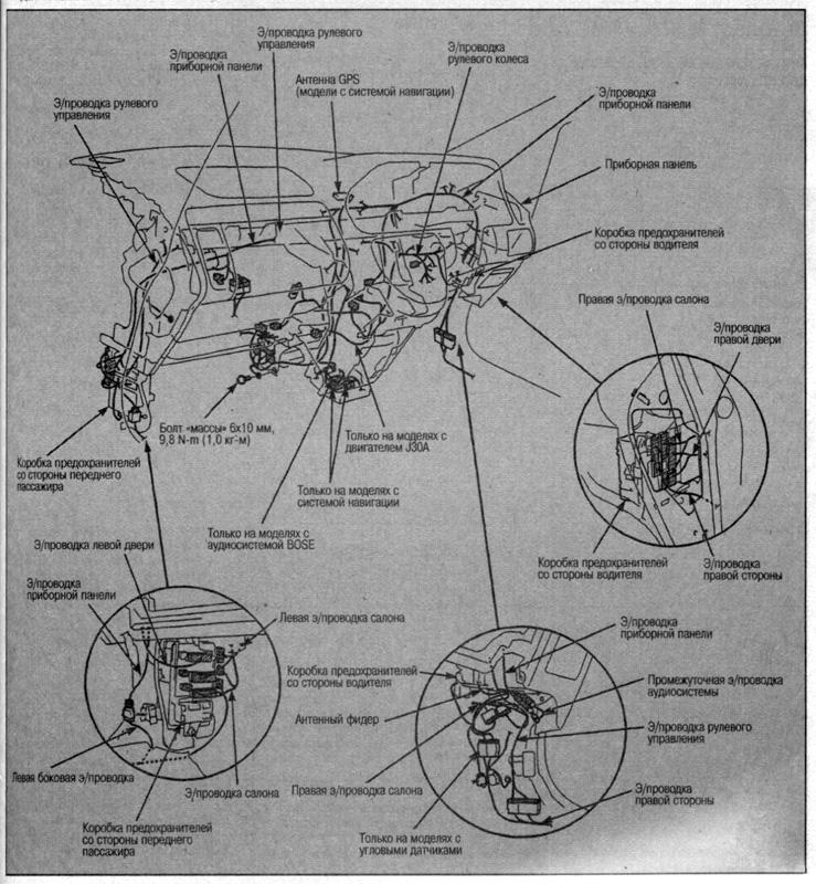 хонда одиссей ra6 инструкция
