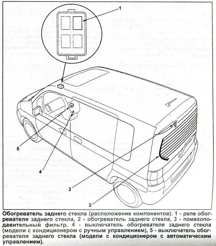 эксплуатации Honda Mobilio