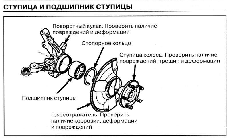 Додж Калибер Инструкция