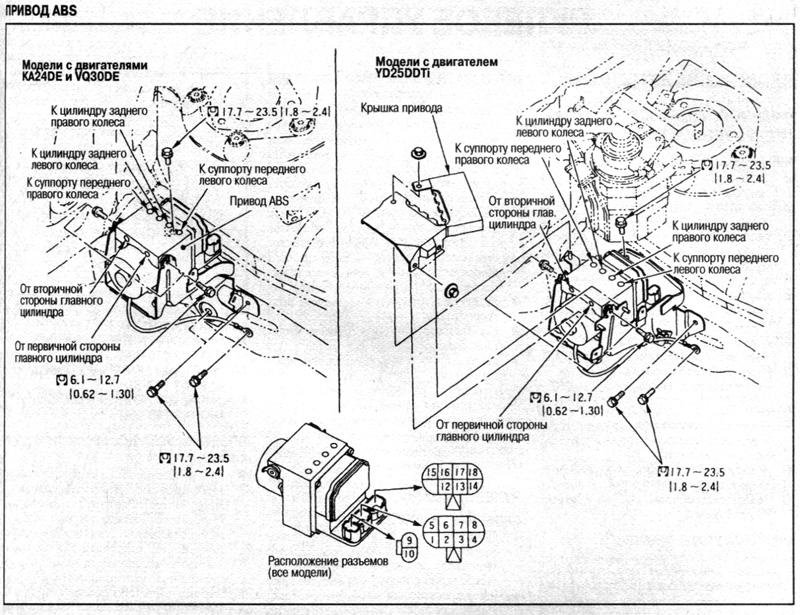 porsche boxster bearing diagram