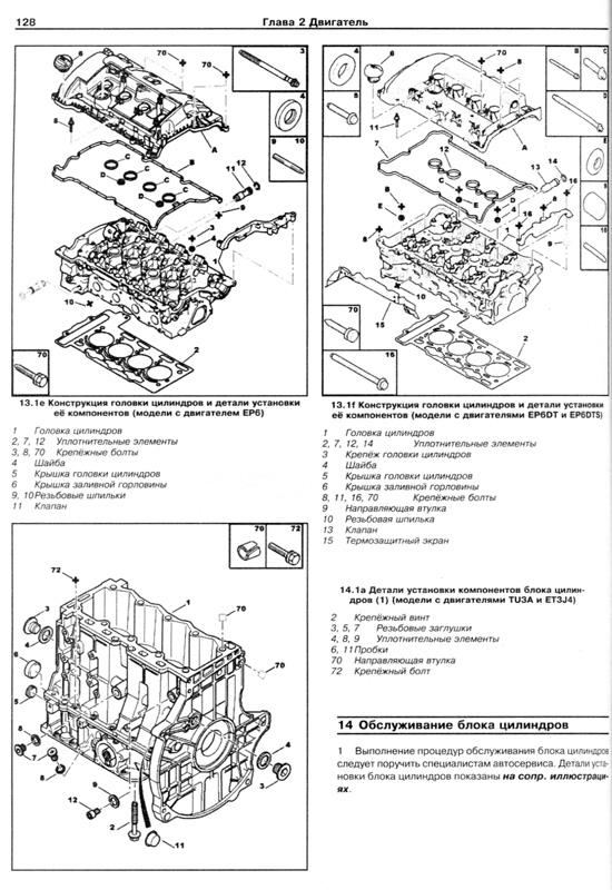 эксплуатации Peugeot 207