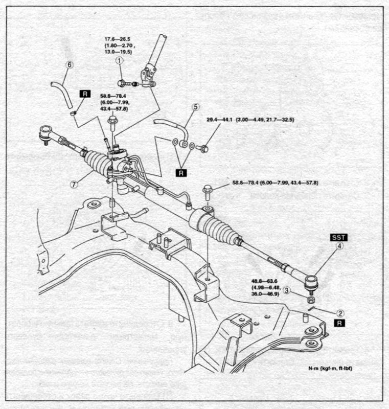 Устройство Mazda Tribute