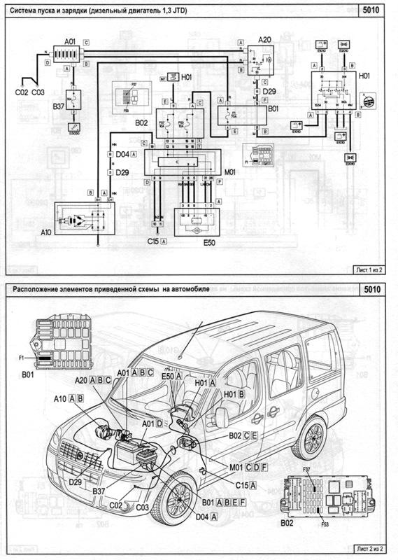 по обслуживанию Fiat Doblo