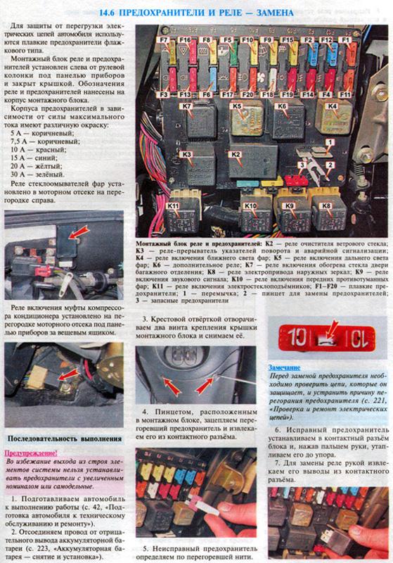 Библиотека автомобилиста - Руководства по ремонту и ...