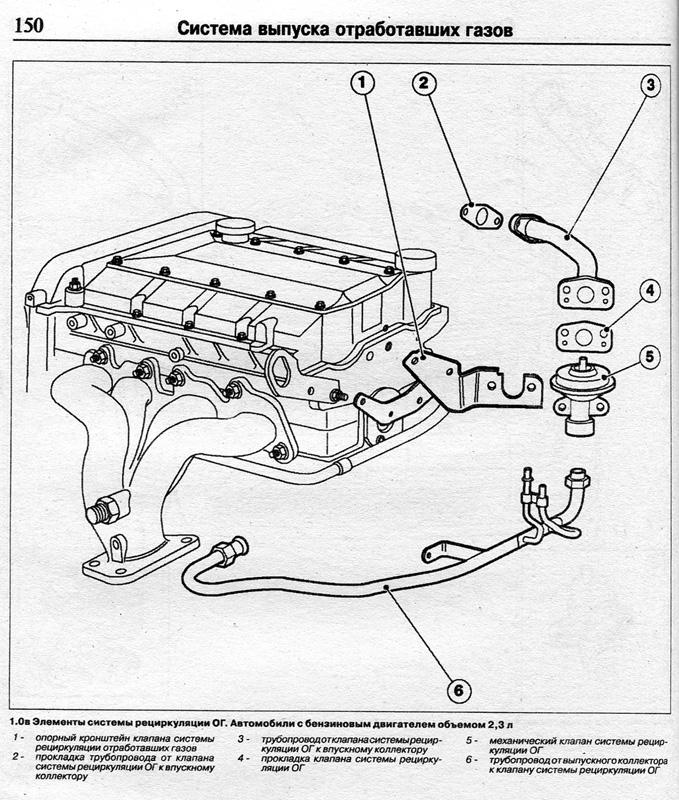 Схема подключения подогревателя тосола двигателя для авто форд-транзит 2000г в.