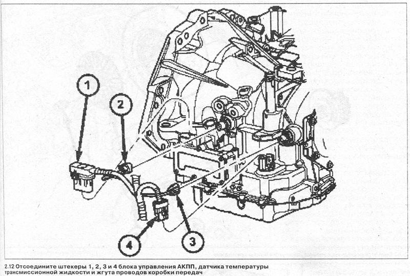 Мануал Chrysler Pacifica
