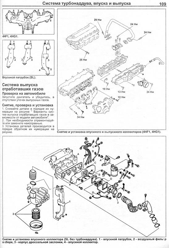 обслуживанию Mazda Titan