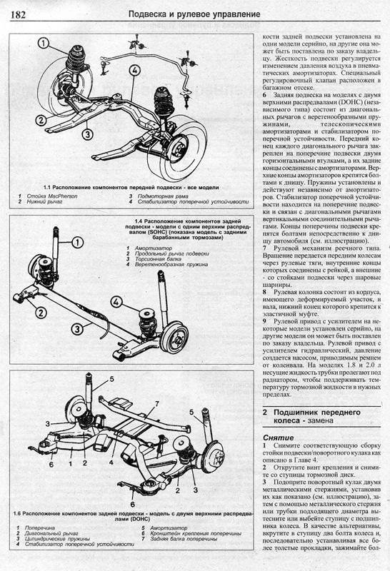 книга по ремонту и эксплуатации опель вектра а 1.6