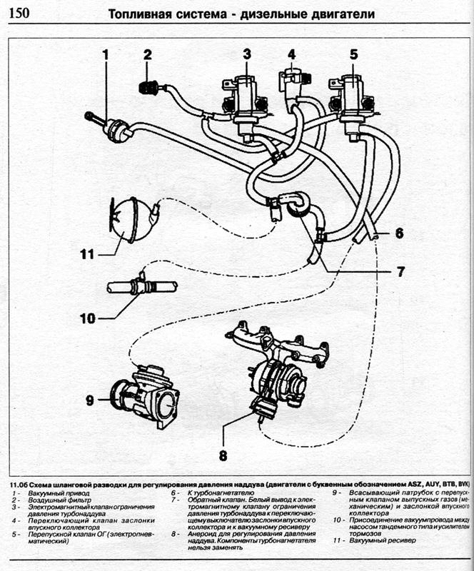 Схема турбины форд галакси