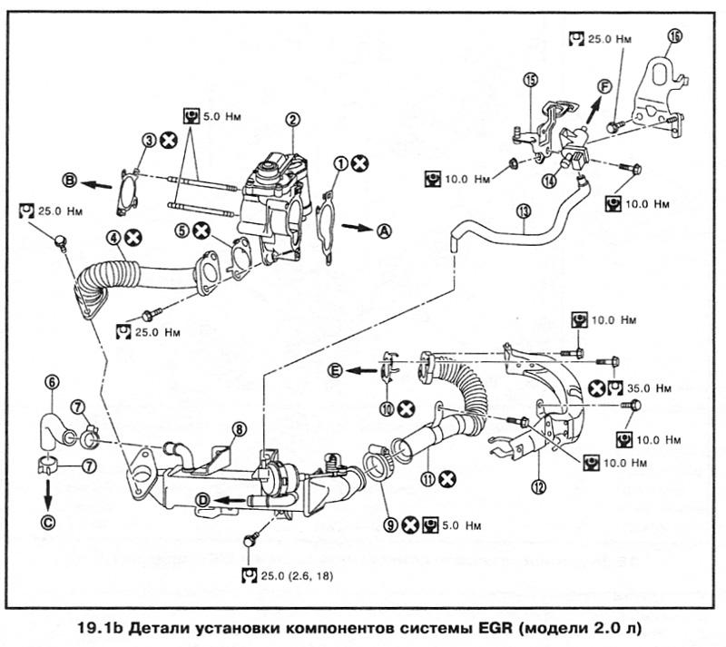 Книга по ремонту Nissan Qashqai