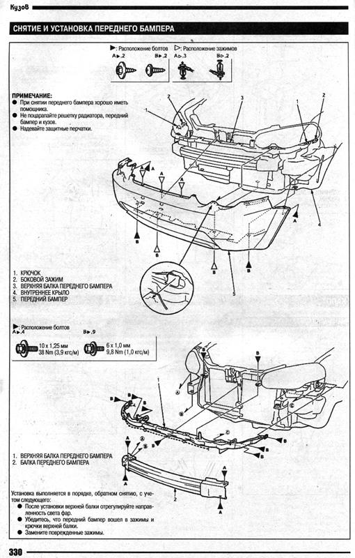 по эксплуатации Honda HR-V