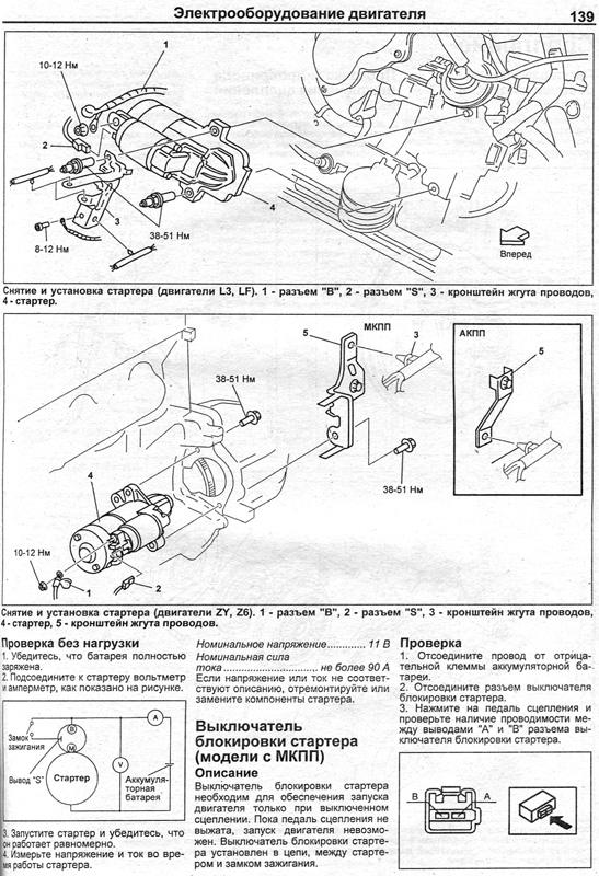 эксплуатации Mazda Axela