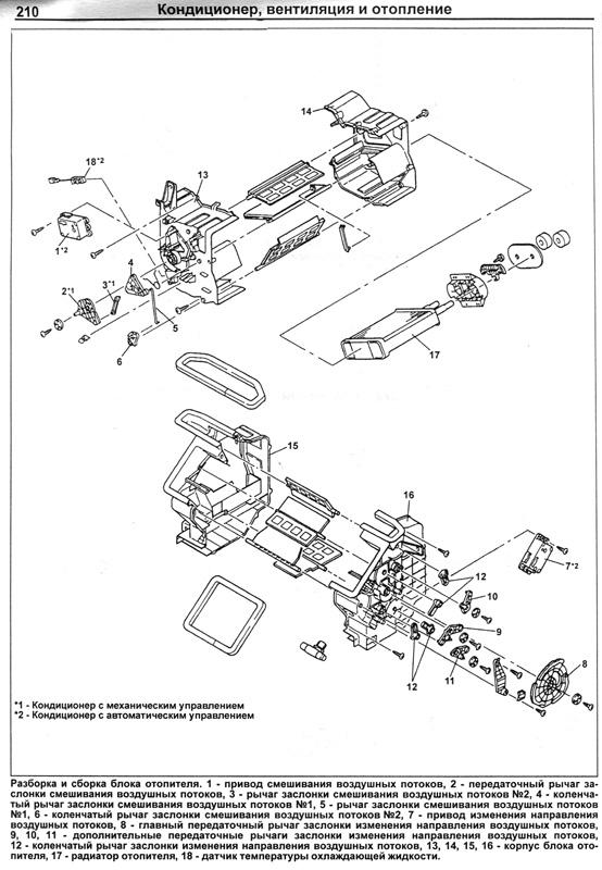 эксплуатации Mazda Premacy