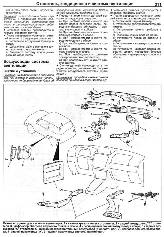 Паджеро мицубиси паджеро спорт схема