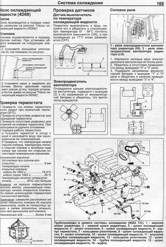 система зажигания митсубиси спайс вегона 2