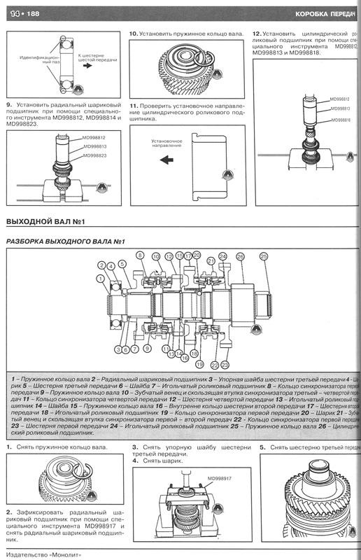 ershov-matematika-7-klass-samostoyatelnie-i-kontrolnie-raboti-skachat
