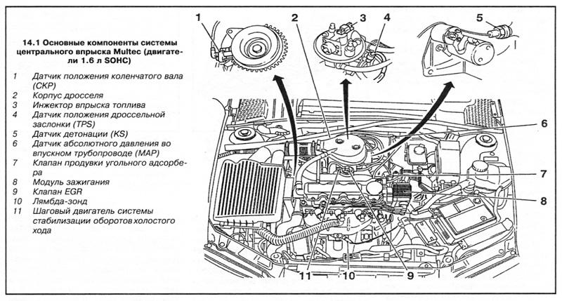 двигатель Z12xe инструкция - фото 5