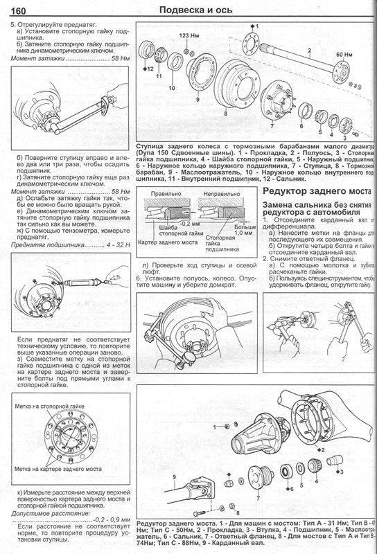 Журек жаргон сонгы сериясы