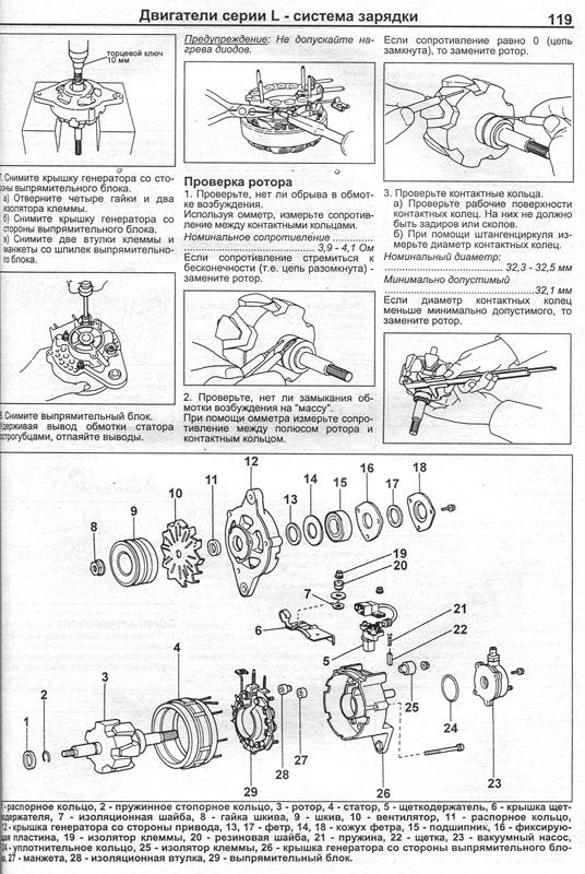 Схемы Электрооборудования (Электросхемы) Toyota Dyna 100, 150, Hiace, Toyoace.