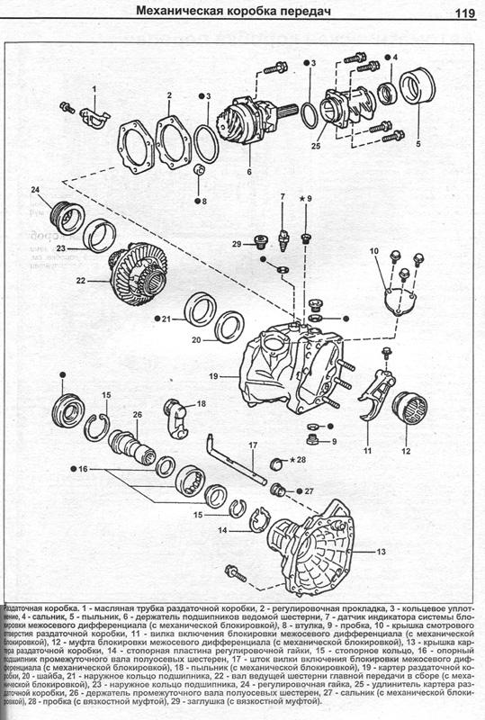 генератор сигналов высокочастотный г4-116 схема
