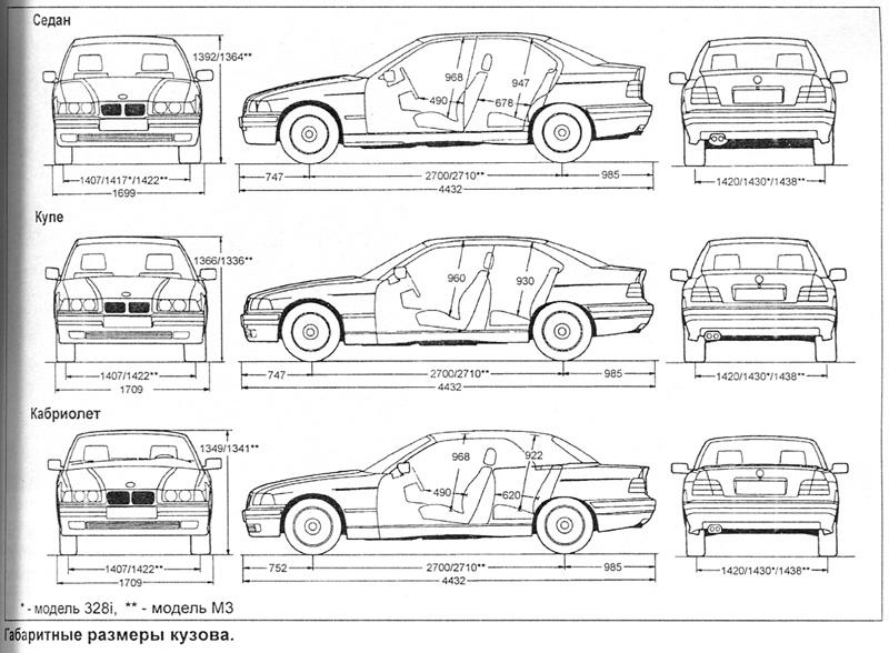 bmw 3 серии руководство по эксплуатации кузов е36 скачать беспла: