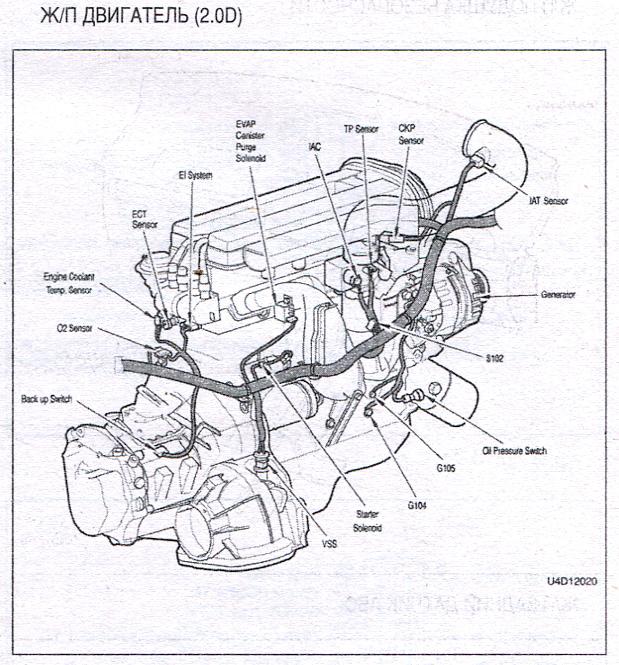 Устройство Chevrolet Rezzo