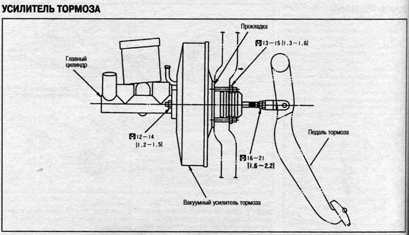 Купить Книгу Ниссан Блюберд 2001 Инструкция По Ремонту В Волгограде