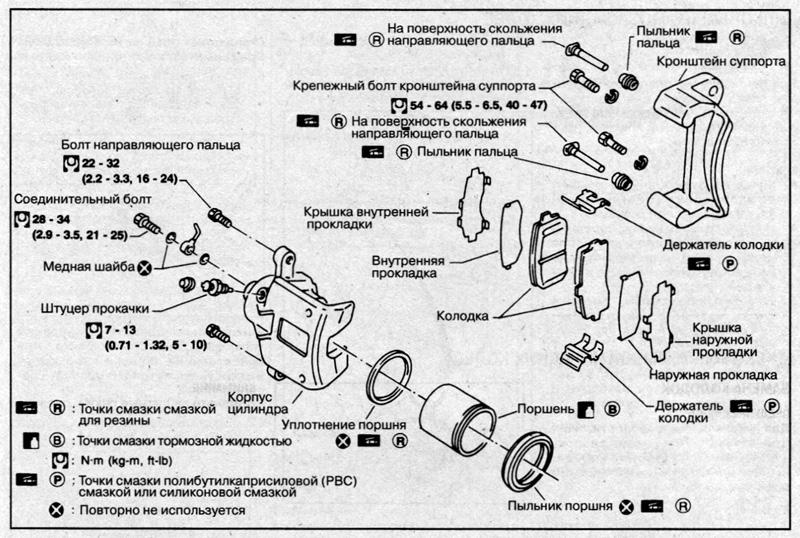 Книга по ремонту Nissan Micra, устройство Nissan Micra, а также инструкция по эксплуатации и техническому...
