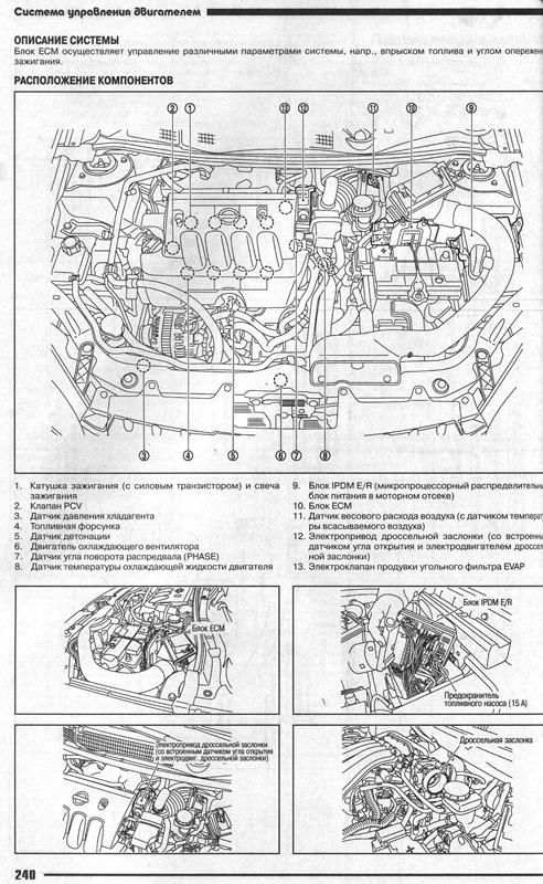 устройство автомобиля тойота королла 1998 года