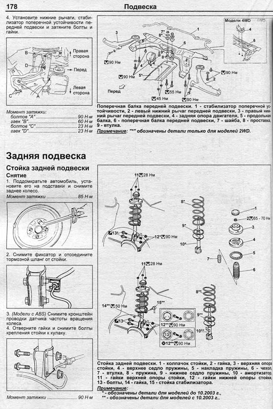 сузуки лиана инструкция по эксплуатации скачать бесплатно