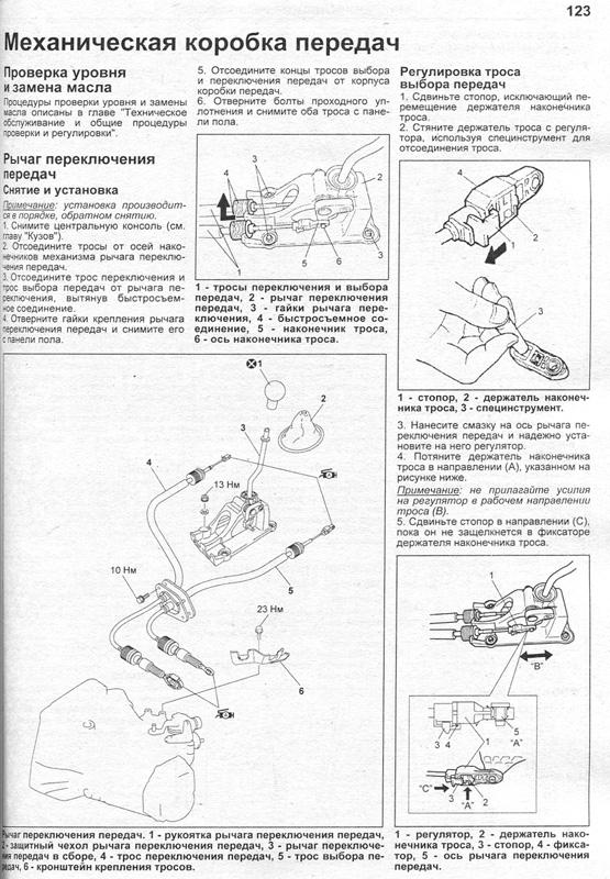 по обслуживанию Suzuki SX4